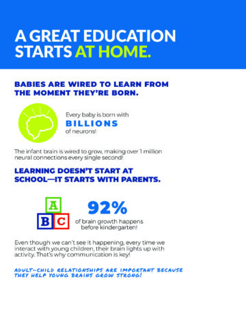 thumbnail of Envision Utah – Parent Flyer